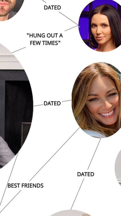This 'Winter House' Hookup Web Proves All Roads Lead Back To ... Shep?